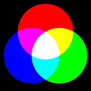 RGB-Farbraum - additives Farbsystem