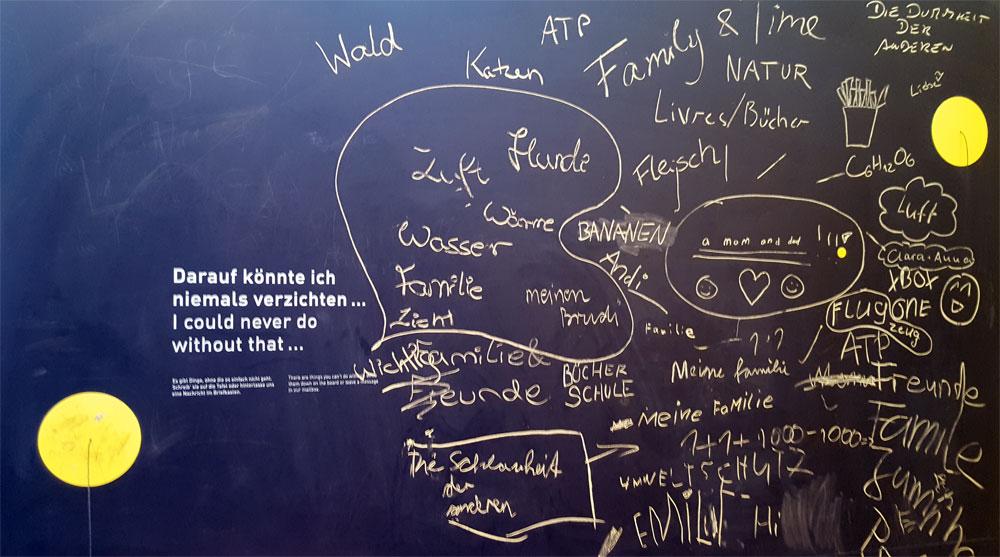 """Tafel auf der Besucher """"Für sie unverzichtbares""""aufschreiben"""