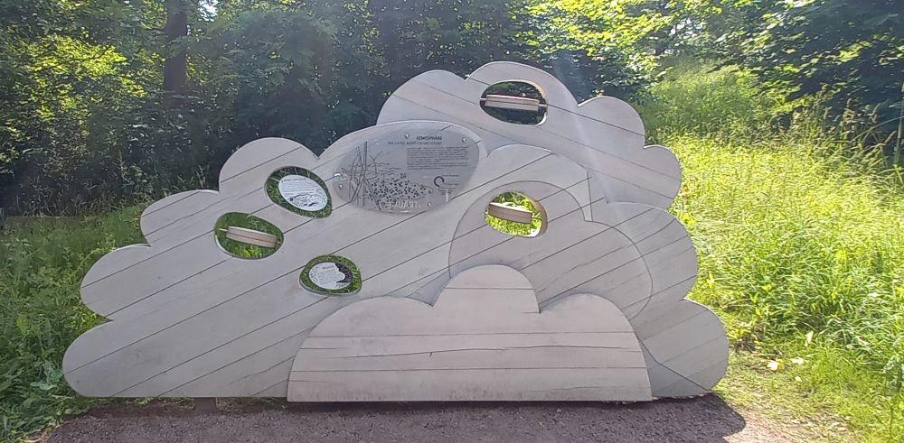 Informationsschild Wolke aus Holz im egapark